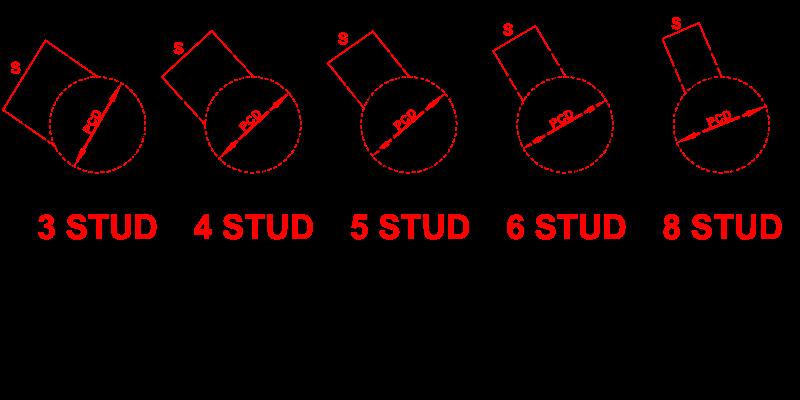PCD Stud patterns